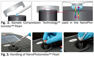 How the NanoPhotometer Works in Comparison to the Nanodrop